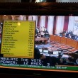 The hotel worker wage vote tally -- three people dissenting. | LAANE Facebook