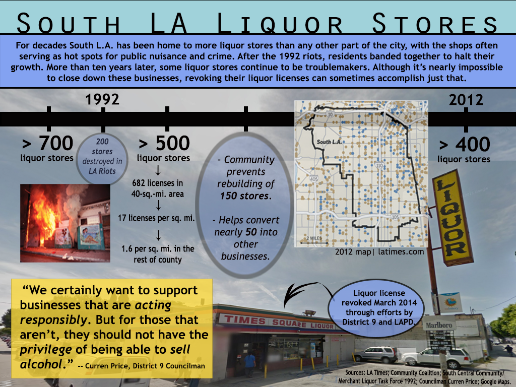 AlcoholInfographic2