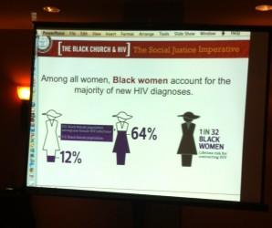 HIV Statistics among Black women
