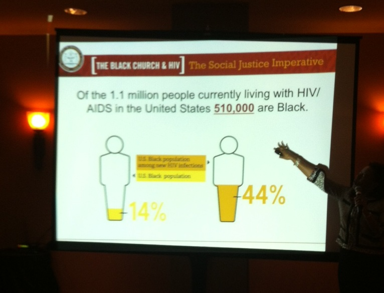 1.1 million people in the US are diagnosed with HIV/AIDS.